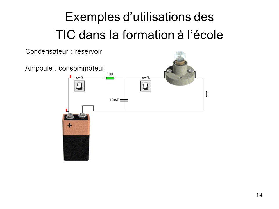 14 Exemples dutilisations des TIC dans la formation à lécole Condensateur : réservoir Ampoule : consommateur