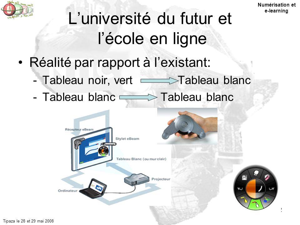 2 Luniversité du futur et lécole en ligne Réalité par rapport à lexistant: -Tableau noir, vert Tableau blanc -Tableau blanc Tableau blanc Numérisation