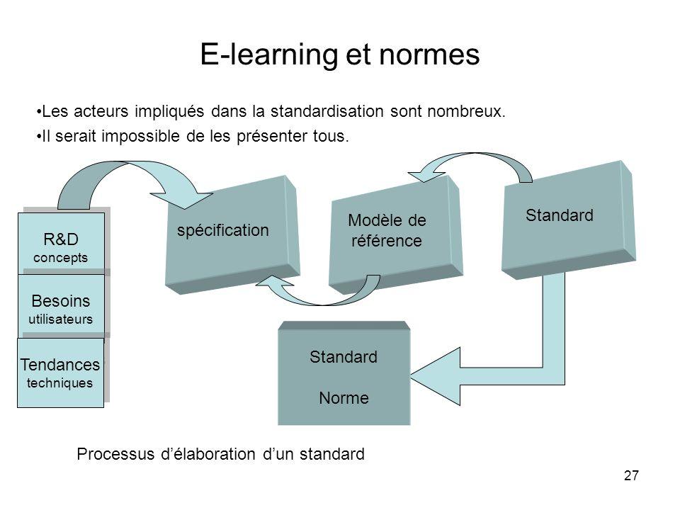 27 E-learning et normes spécification Modèle de référence Standard Norme R&D concepts R&D concepts Besoins utilisateurs Besoins utilisateurs Tendances
