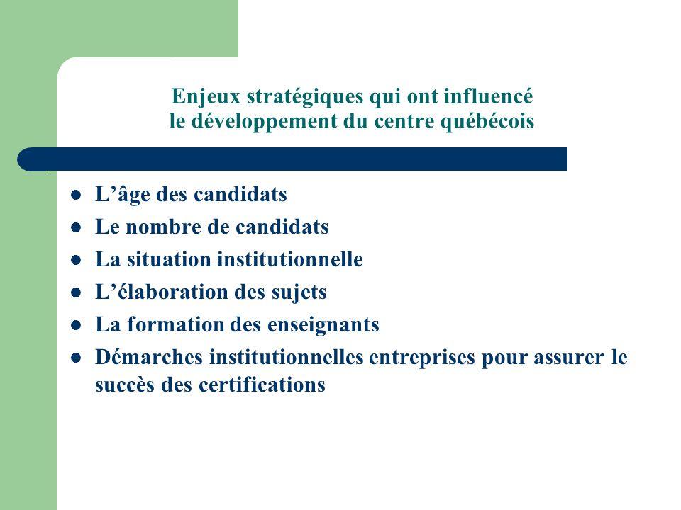 Enjeux stratégiques qui ont influencé le développement du centre québécois Lâge des candidats Le nombre de candidats La situation institutionnelle Lél