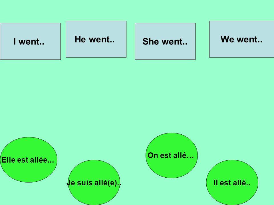 Il est allé.. On est allé… Je suis allé(e).. Elle est allée... I went..She went.. We went..He went..