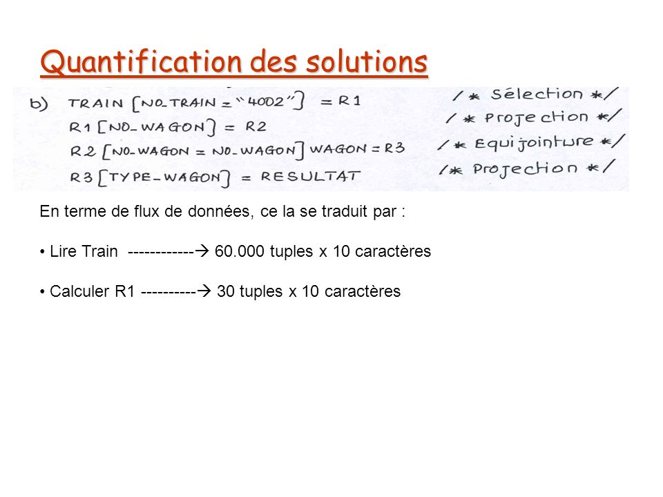 Quantification des solutions En terme de flux de données, ce la se traduit par : Lire Train ------------ 60.000 tuples x 10 caractères Calculer R1 ---------- 30 tuples x 10 caractères