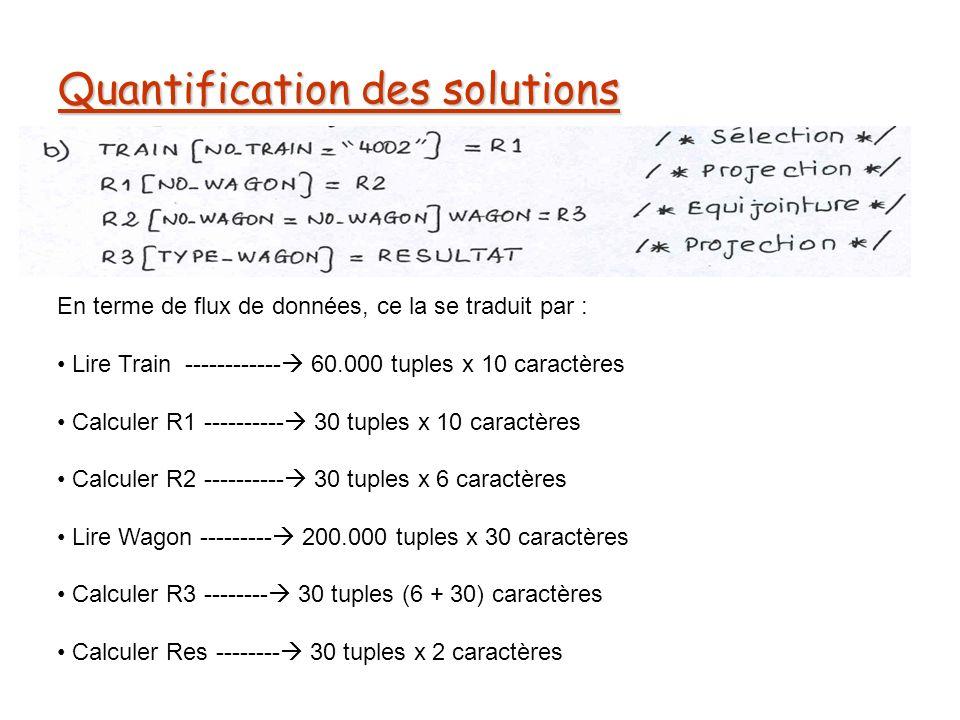 Quantification des solutions En terme de flux de données, ce la se traduit par : Lire Train ------------ 60.000 tuples x 10 caractères Calculer R1 ---------- 30 tuples x 10 caractères Calculer R2 ---------- 30 tuples x 6 caractères Lire Wagon --------- 200.000 tuples x 30 caractères Calculer R3 -------- 30 tuples (6 + 30) caractères Calculer Res -------- 30 tuples x 2 caractères