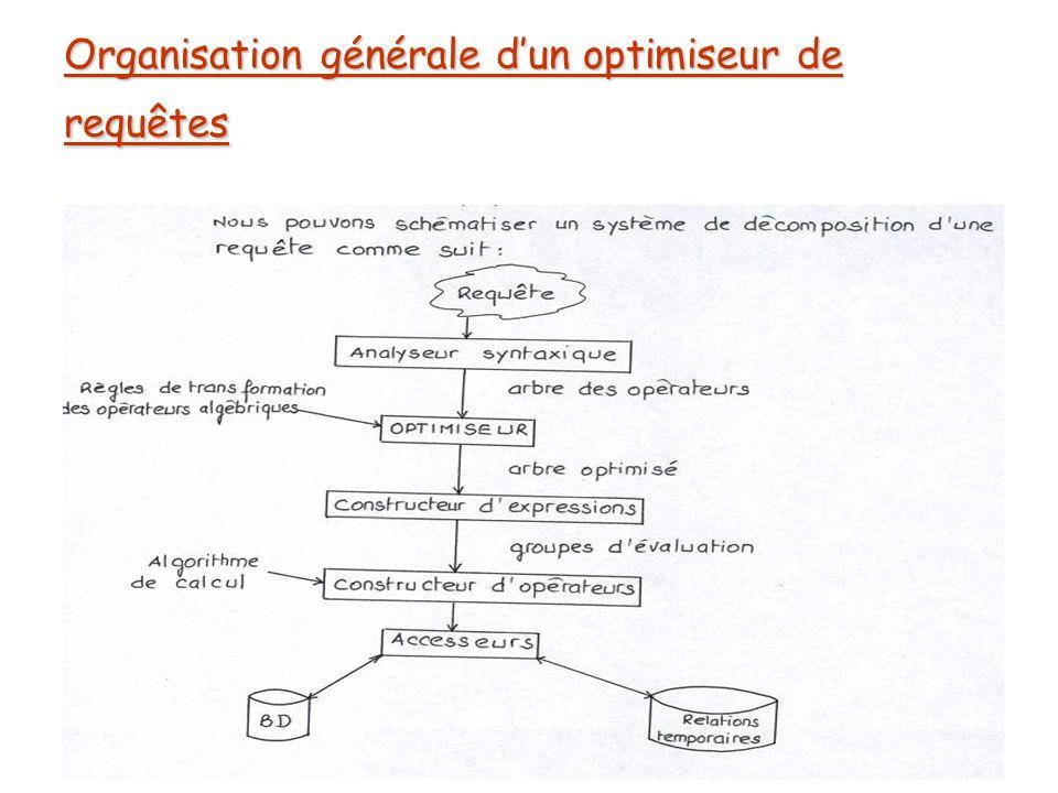 Organisation générale dun optimiseur de requêtes