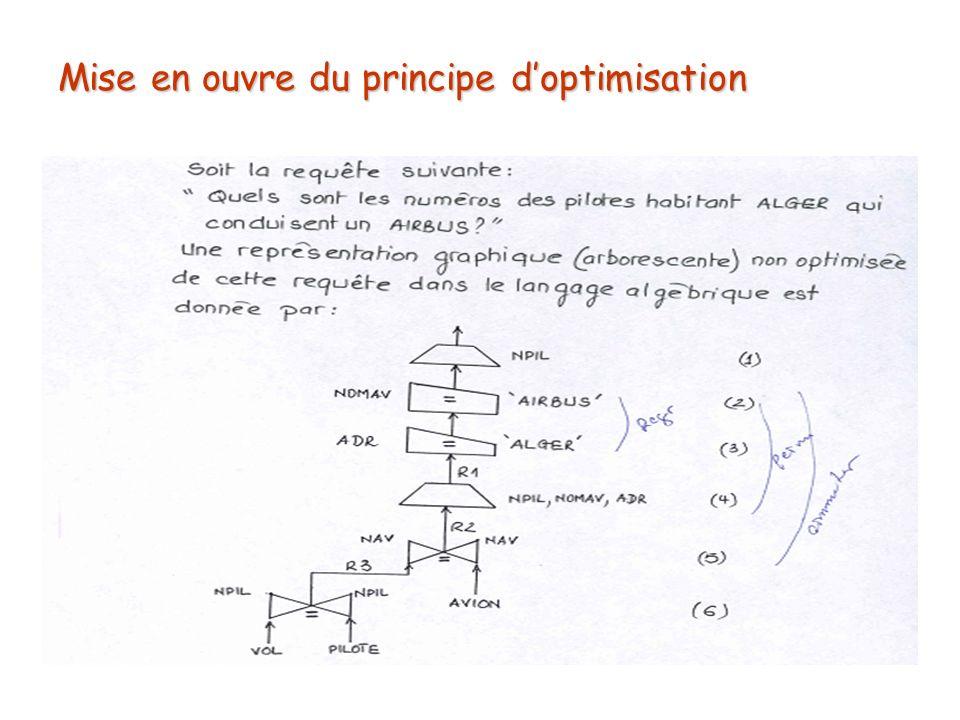 Mise en ouvre du principe doptimisation