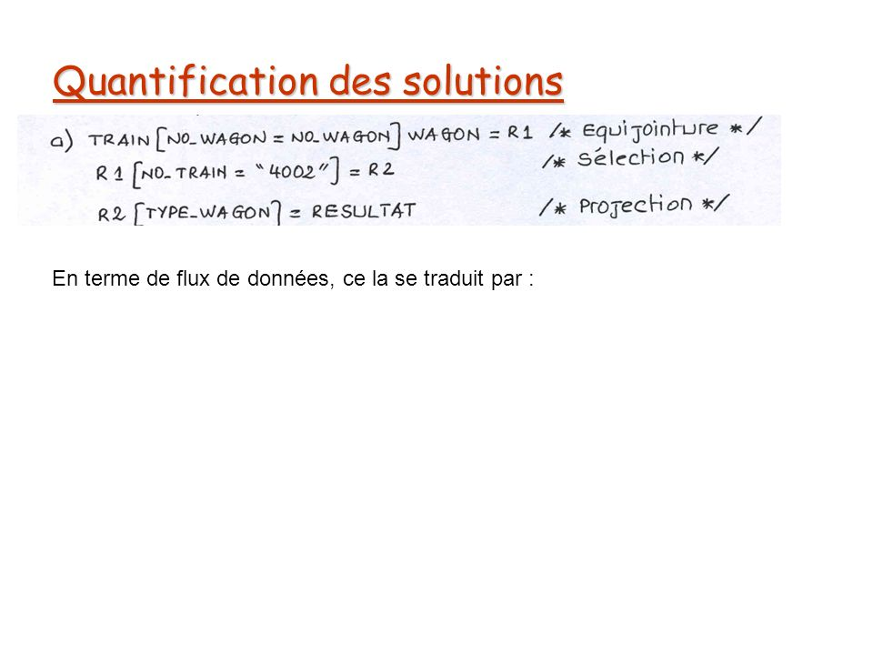 Quantification des solutions En terme de flux de données, ce la se traduit par :
