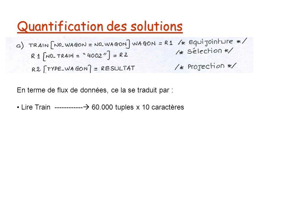 Quantification des solutions En terme de flux de données, ce la se traduit par : Lire Train ------------ 60.000 tuples x 10 caractères
