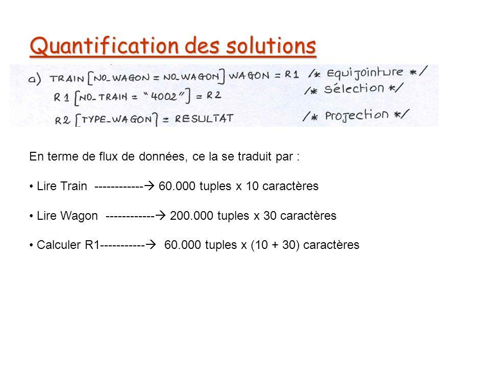 Quantification des solutions En terme de flux de données, ce la se traduit par : Lire Train ------------ 60.000 tuples x 10 caractères Lire Wagon ------------ 200.000 tuples x 30 caractères Calculer R1----------- 60.000 tuples x (10 + 30) caractères