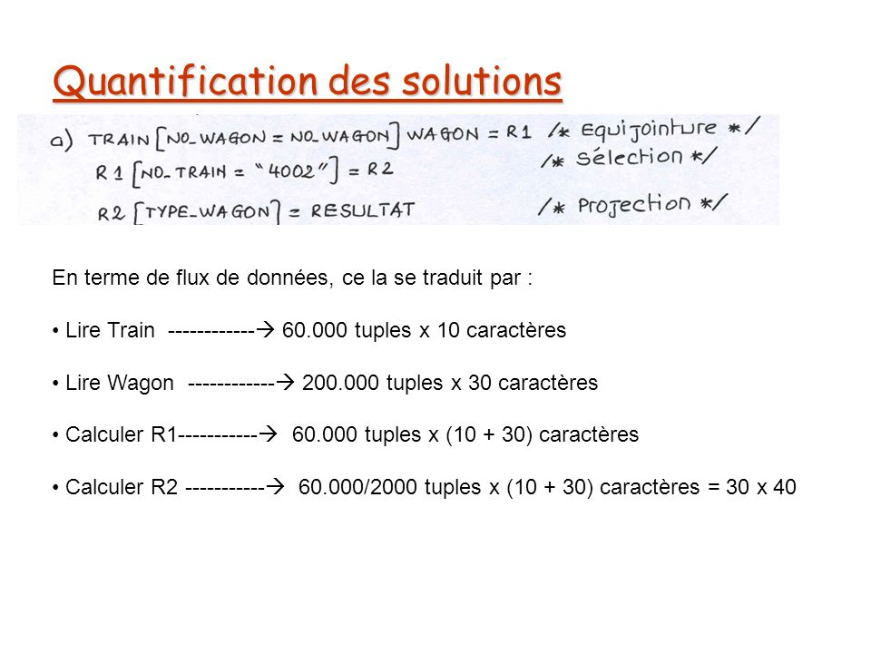 Quantification des solutions En terme de flux de données, ce la se traduit par : Lire Train ------------ 60.000 tuples x 10 caractères Lire Wagon ------------ 200.000 tuples x 30 caractères Calculer R1----------- 60.000 tuples x (10 + 30) caractères Calculer R2 ----------- 60.000/2000 tuples x (10 + 30) caractères = 30 x 40 Calculer R3 -------- 30 tuples x 2 caractères