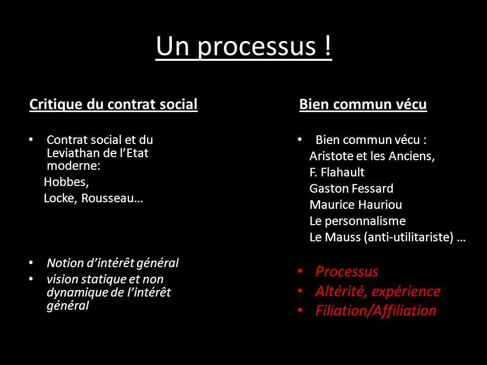 Un processus .