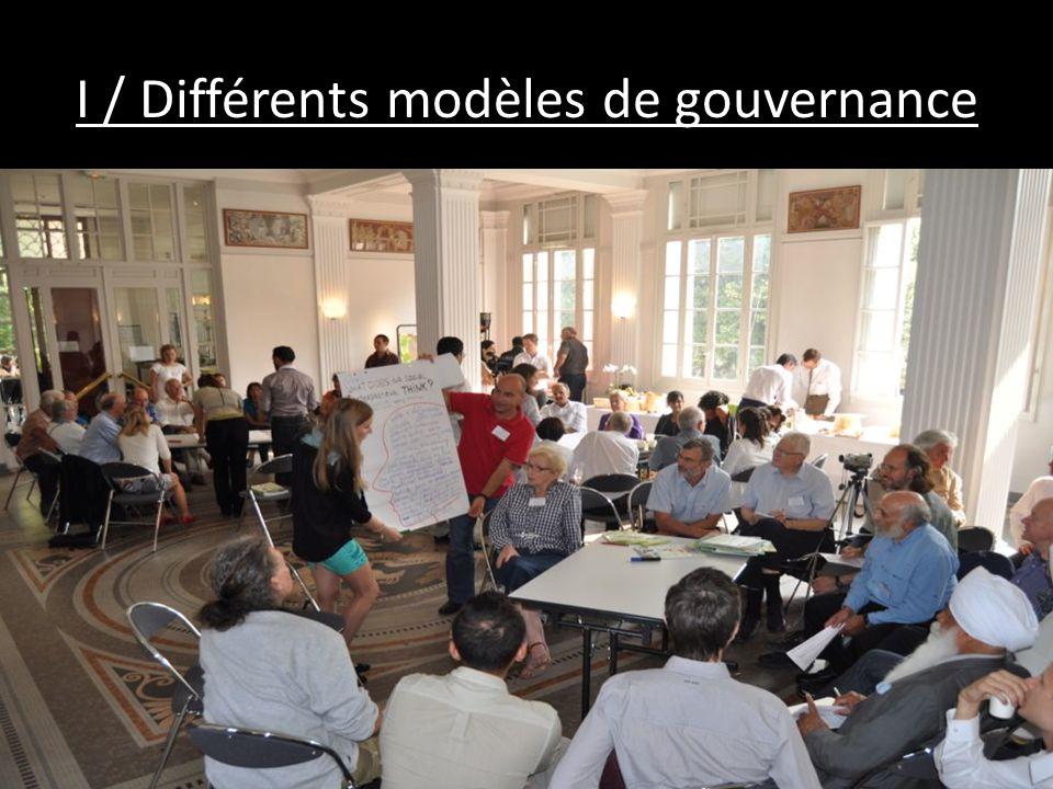 I / Différents modèles de gouvernance
