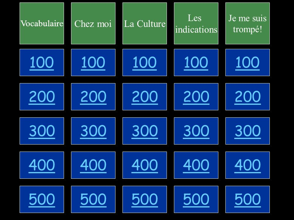 Vocabulaire - for 100 Comment dit-on… Welcome to our house. Make yourself at home!