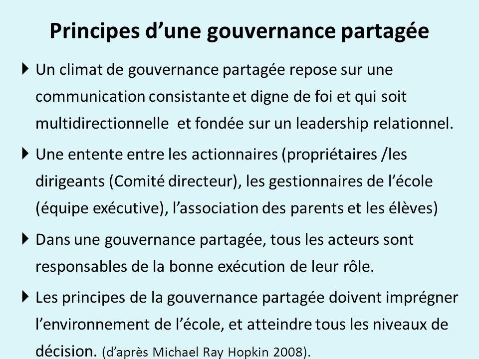 Principes dune gouvernance partagée Un climat de gouvernance partagée repose sur une communication consistante et digne de foi et qui soit multidirectionnelle et fondée sur un leadership relationnel.