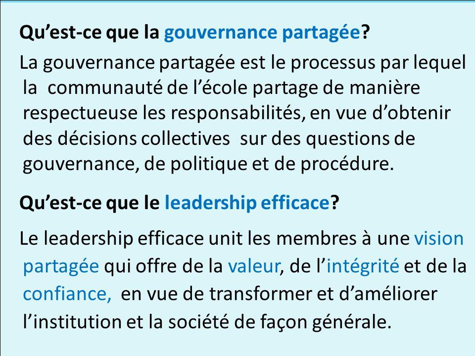 Eléments du leadership Leadership Gouvernance partagée Plan Structurel Marquage Leadership effcace Quoi.