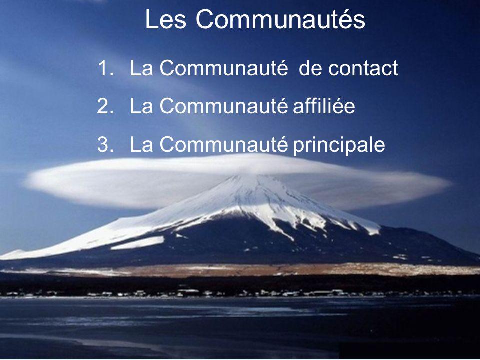 1. La Communauté de contact 2. La Communauté affiliée 3. La Communauté principale Les Communautés