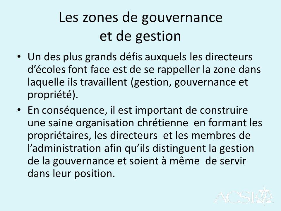 Les zones de gouvernance et de gestion Un des plus grands défis auxquels les directeurs décoles font face est de se rappeller la zone dans laquelle ils travaillent (gestion, gouvernance et propriété).