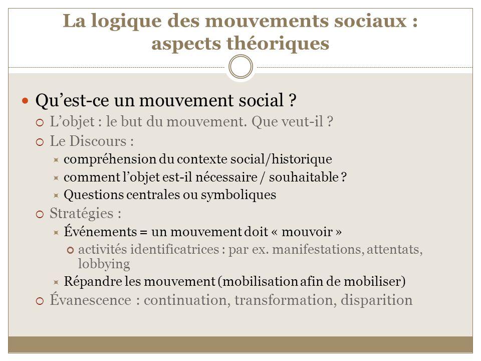 La logique des mouvements sociaux : aspects théoriques Quest-ce un mouvement social .