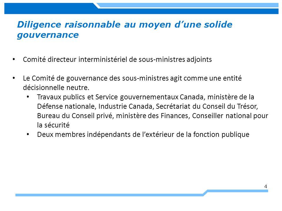 4 Diligence raisonnable au moyen dune solide gouvernance Comité directeur interministériel de sous-ministres adjoints Le Comité de gouvernance des sous-ministres agit comme une entité décisionnelle neutre.