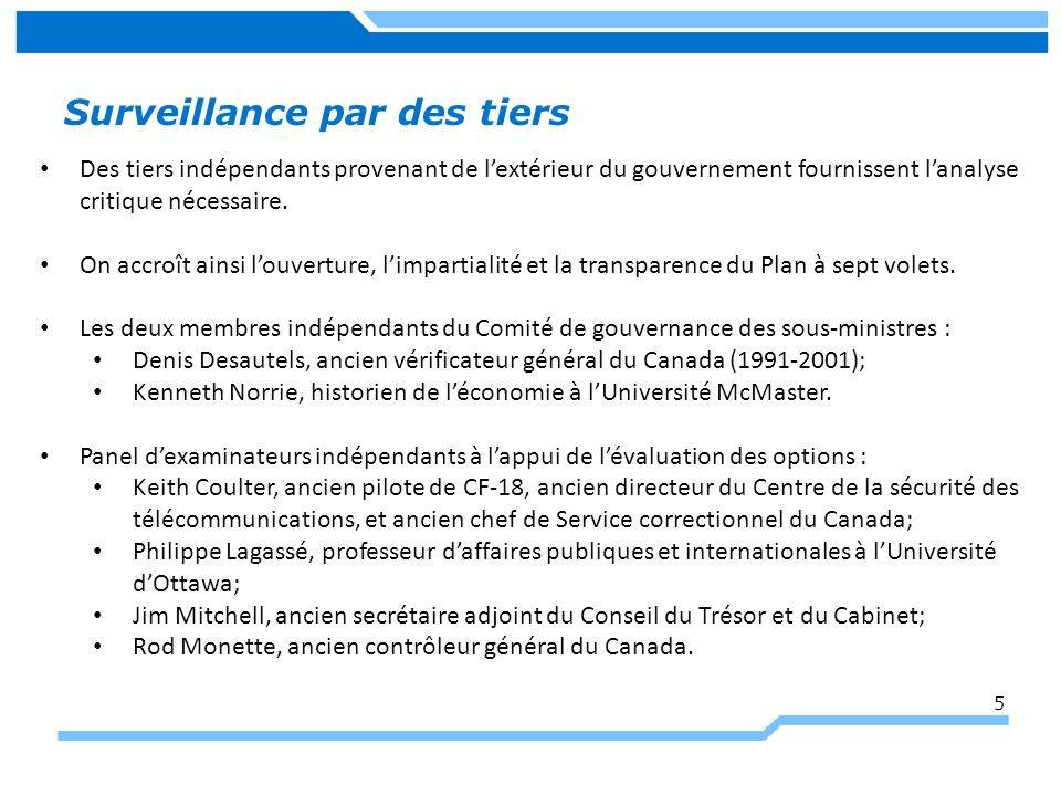 5 Surveillance par des tiers Des tiers indépendants provenant de lextérieur du gouvernement fournissent lanalyse critique nécessaire. On accroît ainsi
