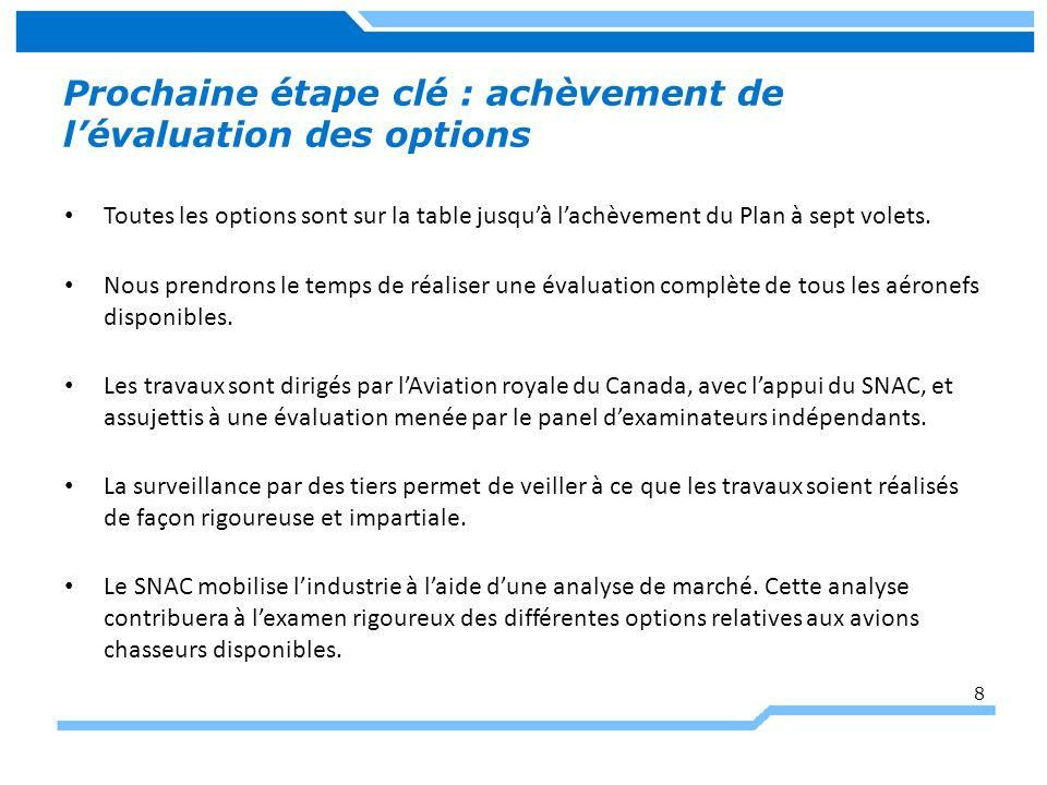 Prochaine étape clé : achèvement de lévaluation des options Toutes les options sont sur la table jusquà lachèvement du Plan à sept volets.