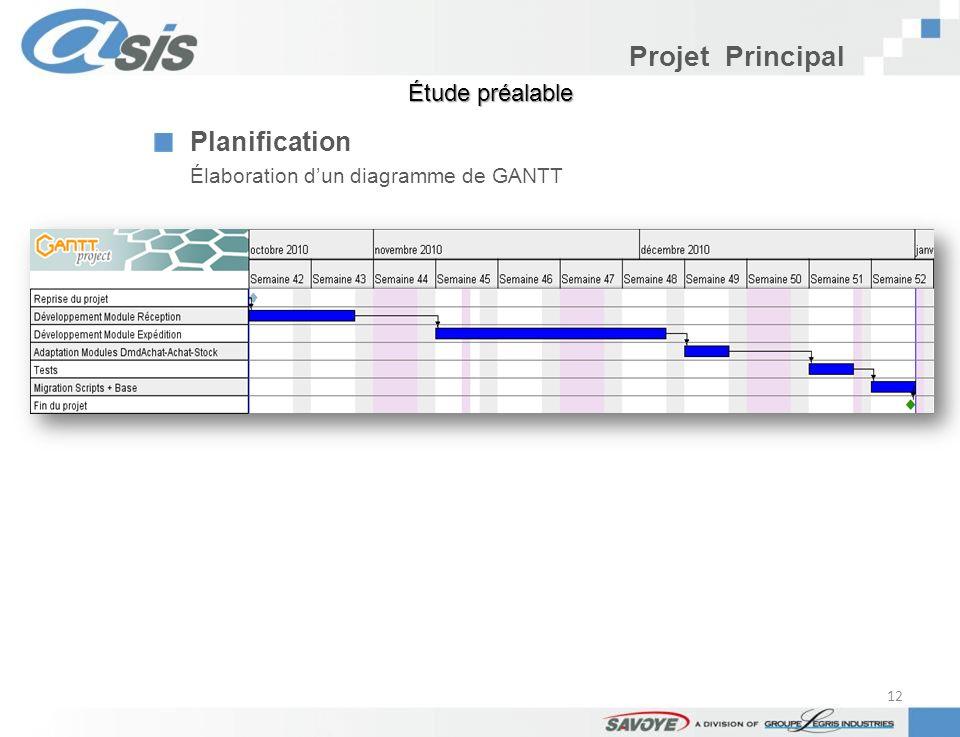 Projet Principal Planification Élaboration dun diagramme de GANTT Étude préalable 12
