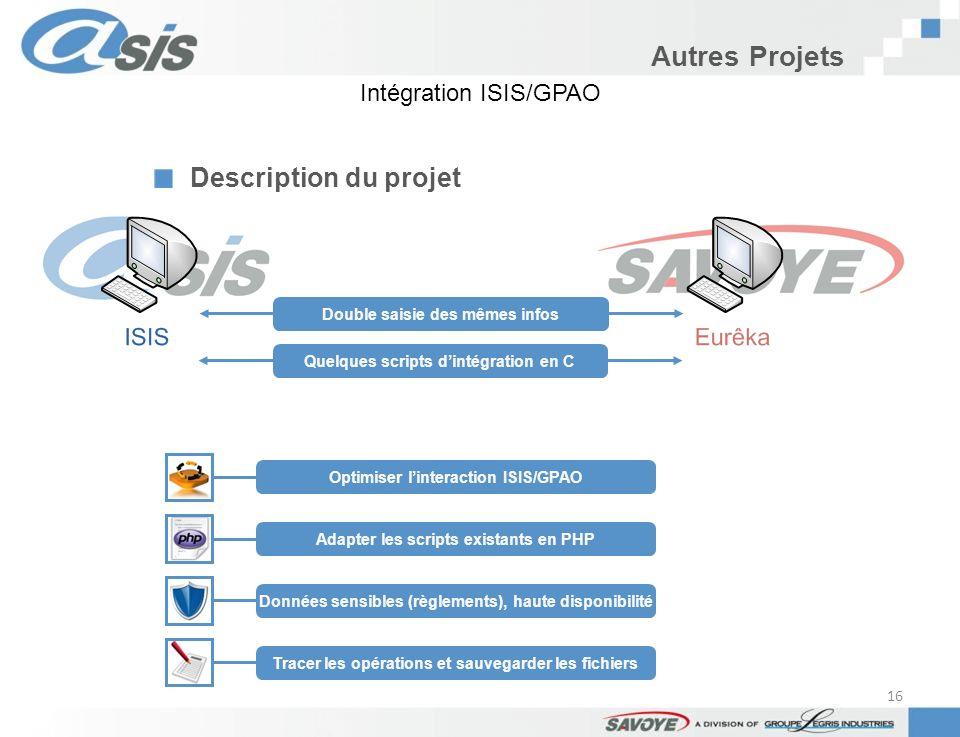 Autres Projets Description du projet Double saisie des mêmes infos Optimiser linteraction ISIS/GPAO Adapter les scripts existants en PHP Données sensi
