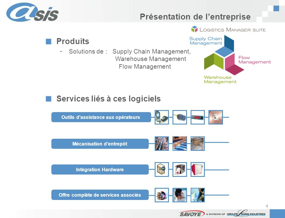 Présentation de lentreprise Produits - Solutions de : Supply Chain Management, Warehouse Management Flow Management Services liés à ces logiciels Outi