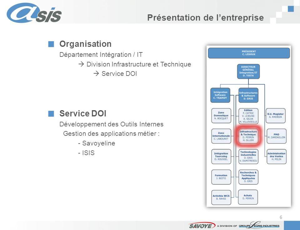 Présentation de lentreprise Organisation Département Intégration / IT Division Infrastructure et Technique Service DOI Développement des Outils Intern