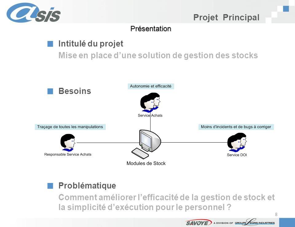 Intitulé du projet Mise en place dune solution de gestion des stocks Besoins Problématique Comment améliorer lefficacité de la gestion de stock et la