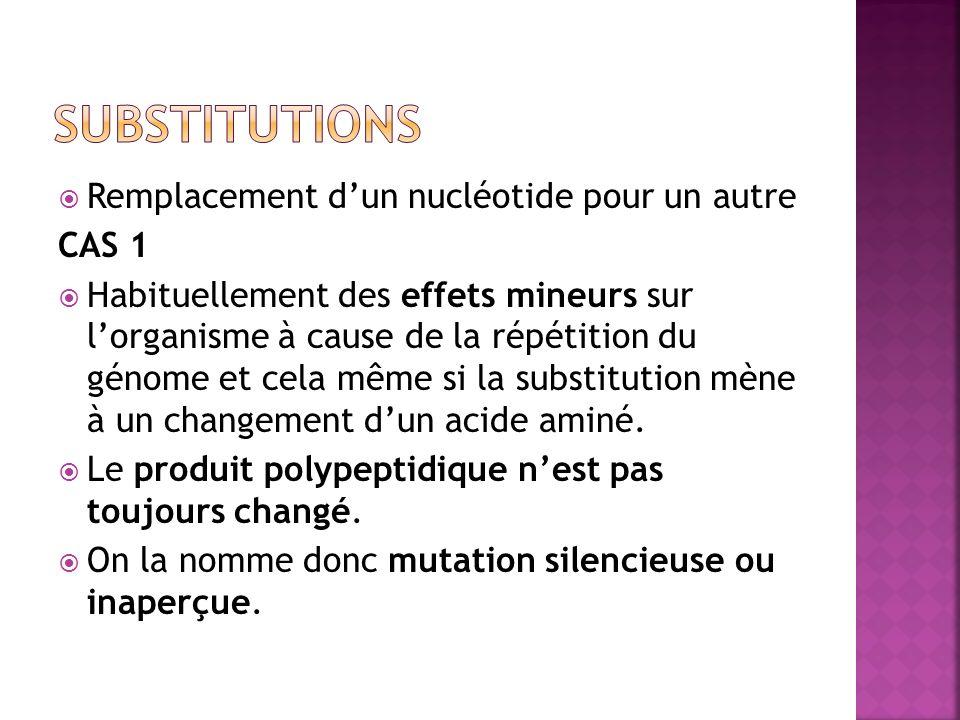 Remplacement dun nucléotide pour un autre CAS 1 Habituellement des effets mineurs sur lorganisme à cause de la répétition du génome et cela même si la