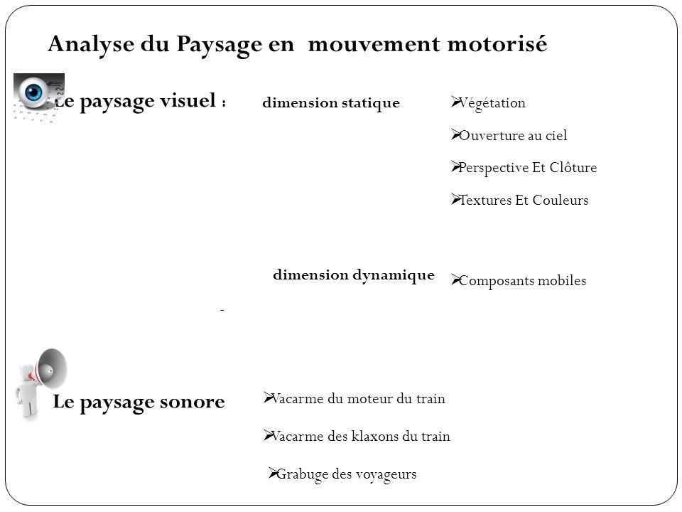 Analyse du Paysage en mouvement motorisé Le paysage visuel : - dimension statique Végétation Ouverture au ciel Perspective Et Clôture Textures Et Coul
