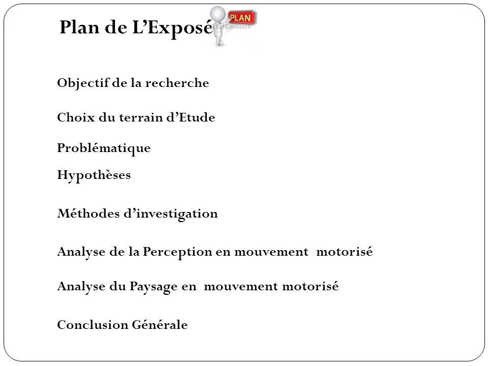 Plan de LExposé Objectif de la recherche Choix du terrain dEtude Problématique Hypothèses Méthodes dinvestigation Analyse de la Perception en mouvemen