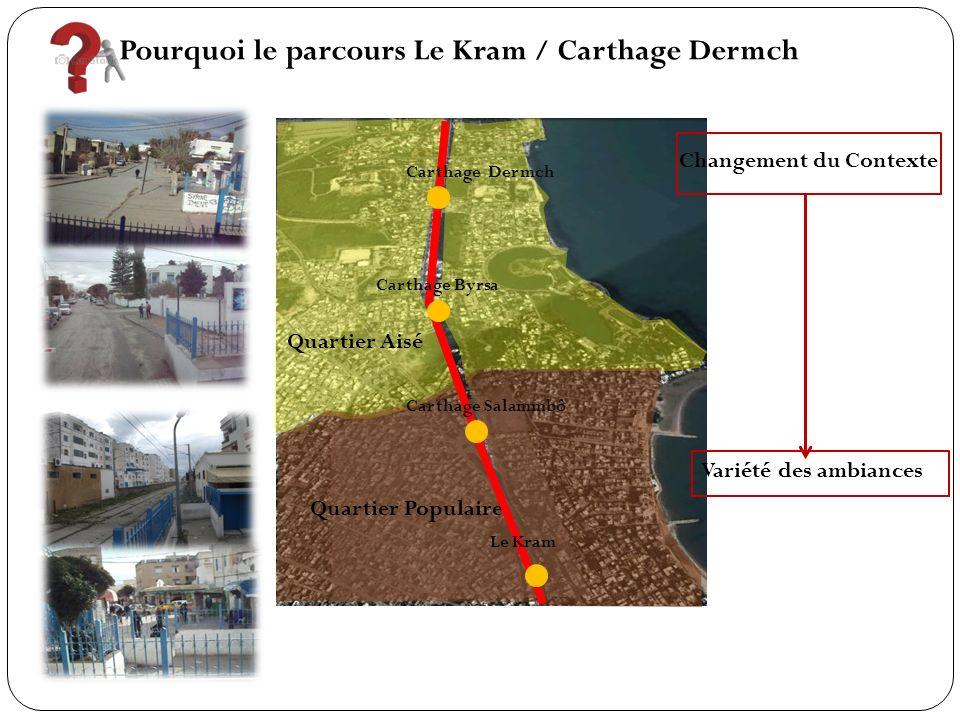 Pourquoi le parcours Le Kram / Carthage Dermch Quartier Aisé Variété des ambiances Quartier Populaire Le Kram Carthage Salammbô Carthage Byrsa Carthag