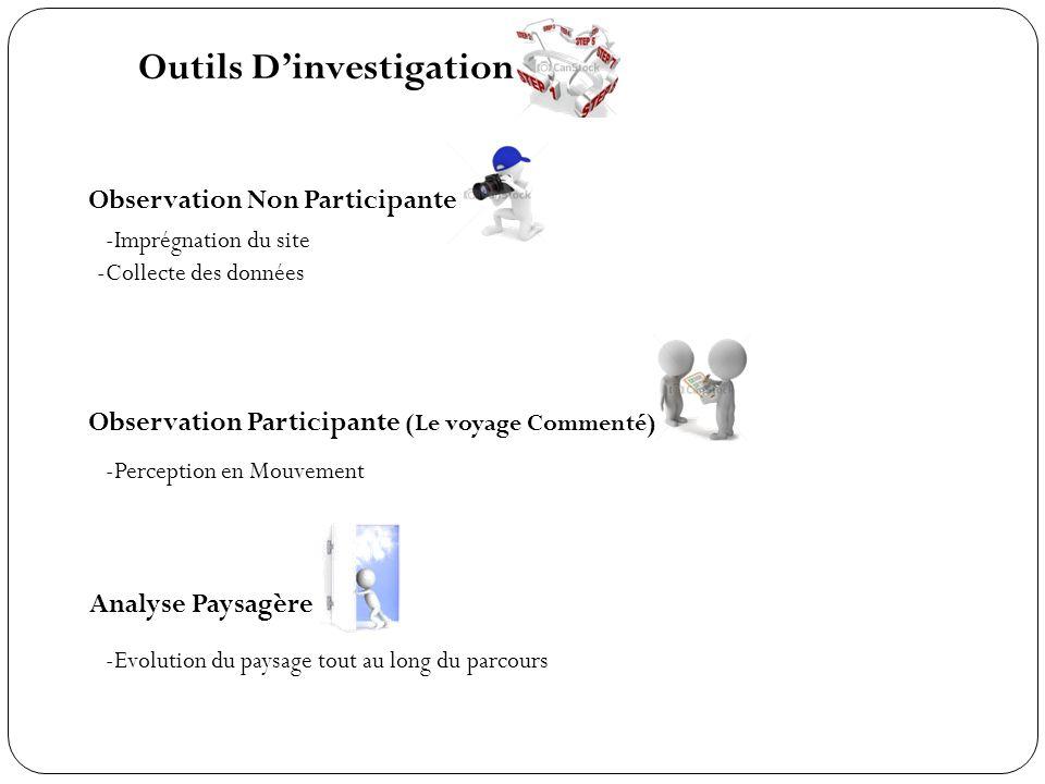 Outils Dinvestigation Observation Non Participante -Imprégnation du site Observation Participante (Le voyage Commenté) -Perception en Mouvement Analys