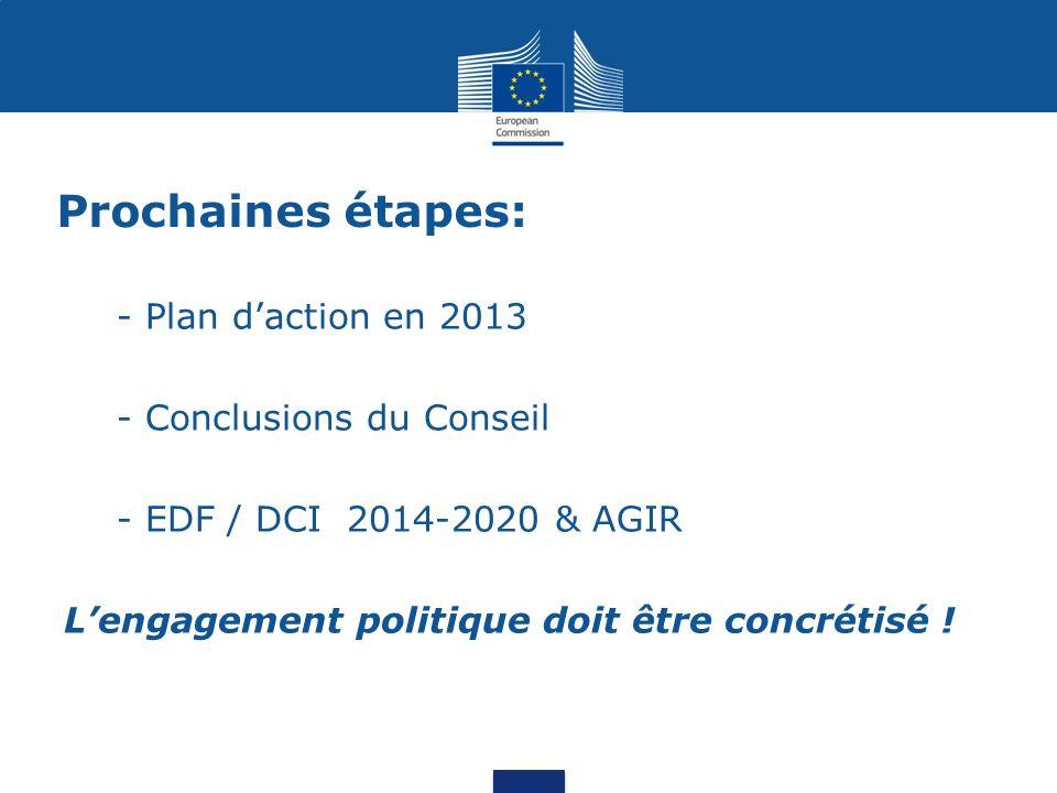 Prochaines étapes: - Plan daction en 2013 - Conclusions du Conseil - EDF / DCI 2014-2020 & AGIR Lengagement politique doit être concrétisé !