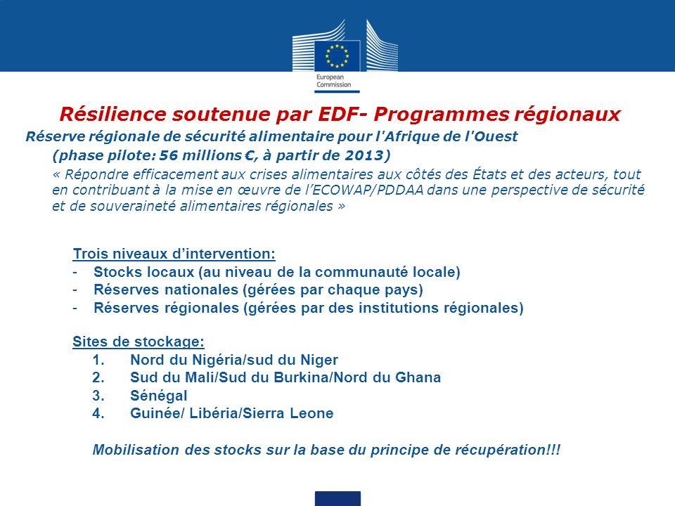 Résilience soutenue par EDF- Programmes régionaux Réserve régionale de sécurité alimentaire pour l Afrique de l Ouest (phase pilote: 56 millions, à partir de 2013) « Répondre efficacement aux crises alimentaires aux côtés des États et des acteurs, tout en contribuant à la mise en œuvre de lECOWAP/PDDAA dans une perspective de sécurité et de souveraineté alimentaires régionales » Trois niveaux dintervention: -Stocks locaux (au niveau de la communauté locale) -Réserves nationales (gérées par chaque pays) -Réserves régionales (gérées par des institutions régionales) Sites de stockage: 1.Nord du Nigéria/sud du Niger 2.Sud du Mali/Sud du Burkina/Nord du Ghana 3.Sénégal 4.Guinée/ Libéria/Sierra Leone Mobilisation des stocks sur la base du principe de récupération!!!