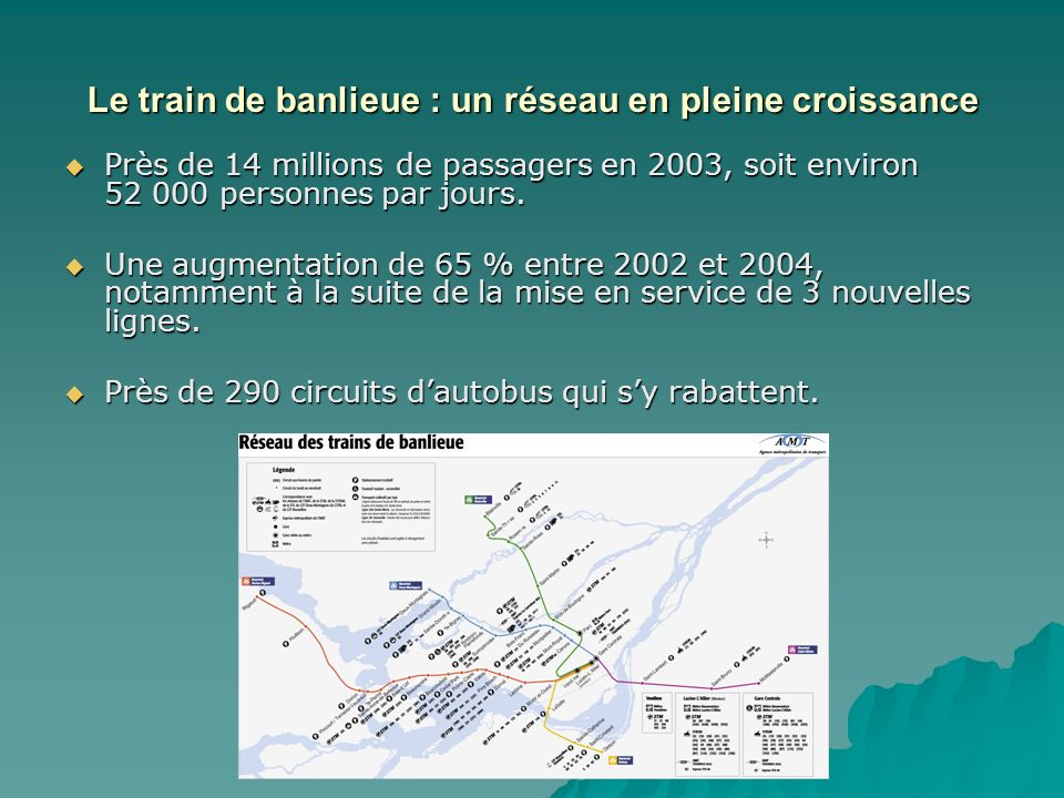 Le train de banlieue : un réseau en pleine croissance Près de 14 millions de passagers en 2003, soit environ 52 000 personnes par jours. Près de 14 mi