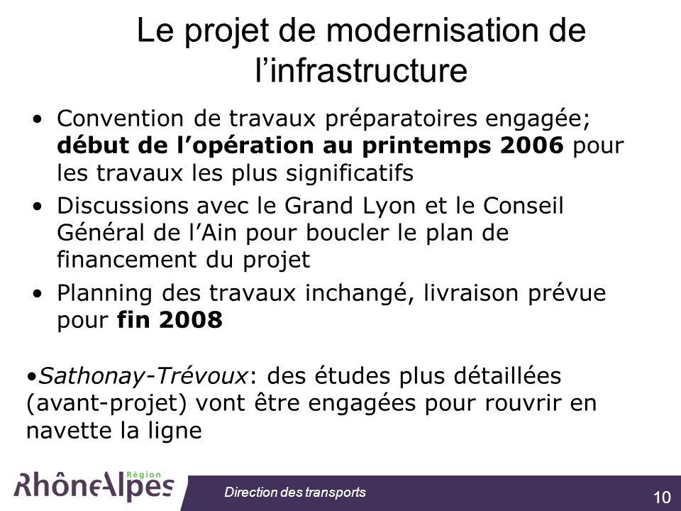 10 Direction des transports Convention de travaux préparatoires engagée; début de lopération au printemps 2006 pour les travaux les plus significatifs