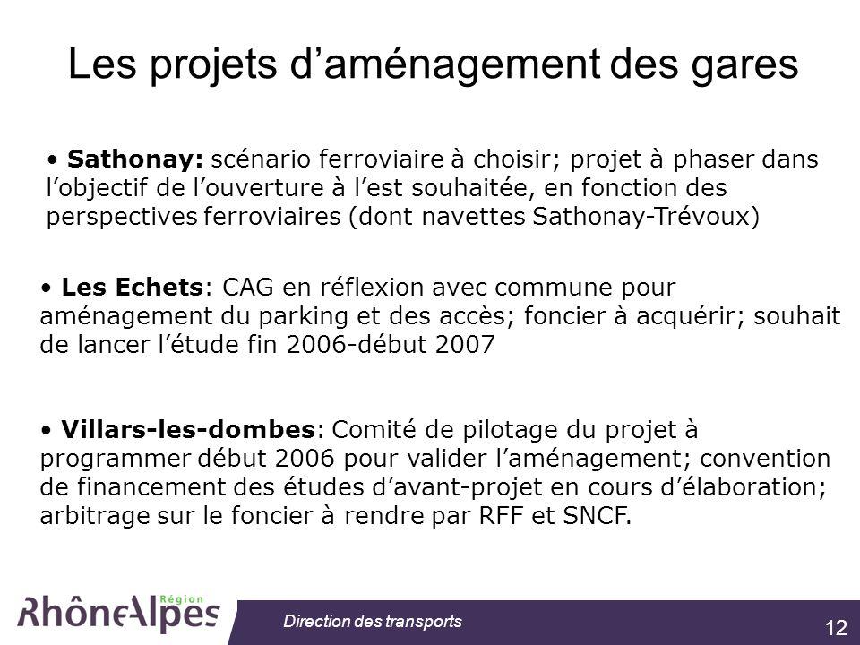 12 Direction des transports Les projets daménagement des gares Les Echets: CAG en réflexion avec commune pour aménagement du parking et des accès; fon