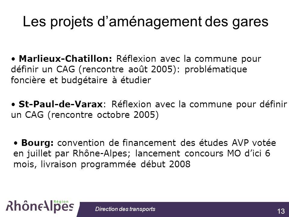 13 Direction des transports Les projets daménagement des gares St-Paul-de-Varax: Réflexion avec la commune pour définir un CAG (rencontre octobre 2005