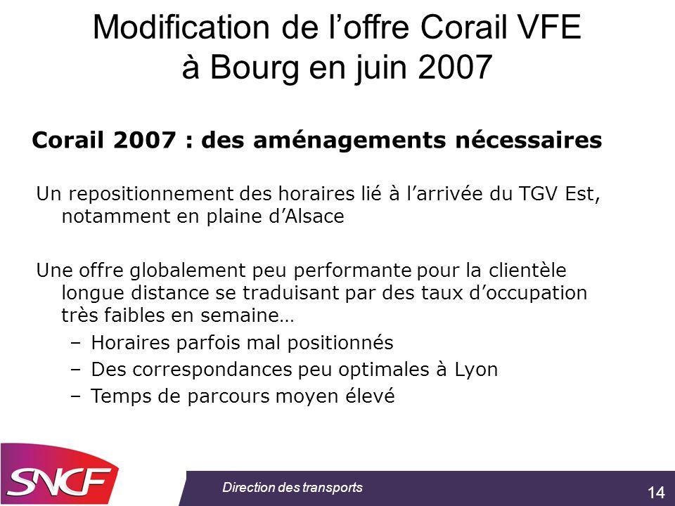 14 Direction des transports Modification de loffre Corail VFE à Bourg en juin 2007 Corail 2007 : des aménagements nécessaires Un repositionnement des