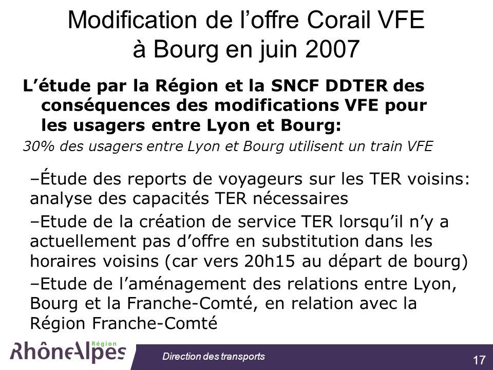 17 Direction des transports Létude par la Région et la SNCF DDTER des conséquences des modifications VFE pour les usagers entre Lyon et Bourg: 30% des