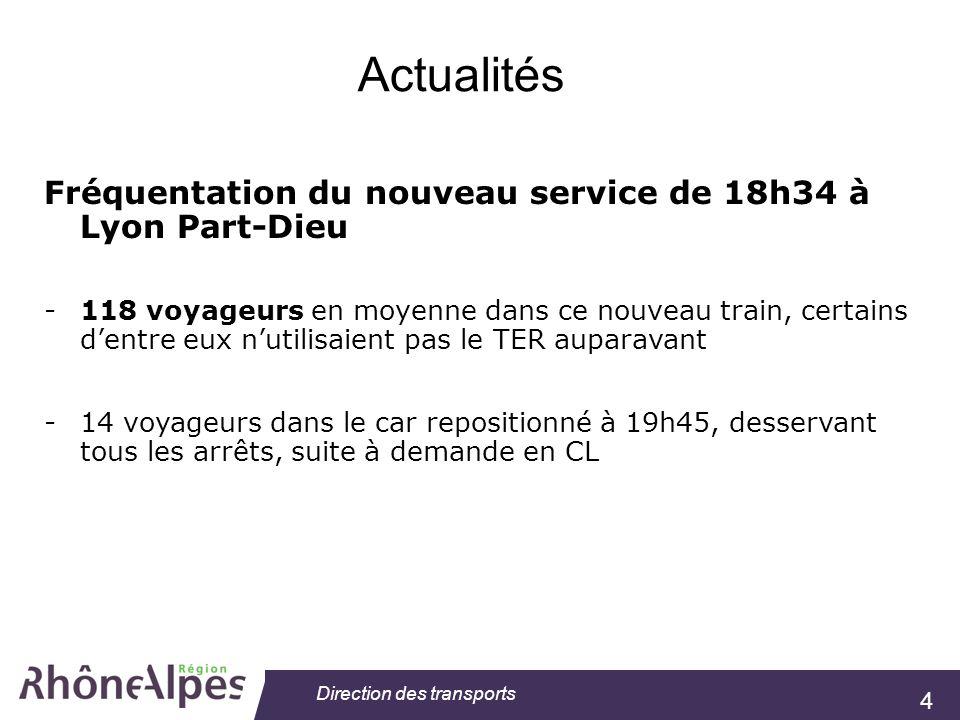 4 Direction des transports Actualités Fréquentation du nouveau service de 18h34 à Lyon Part-Dieu -118 voyageurs en moyenne dans ce nouveau train, certains dentre eux nutilisaient pas le TER auparavant -14 voyageurs dans le car repositionné à 19h45, desservant tous les arrêts, suite à demande en CL