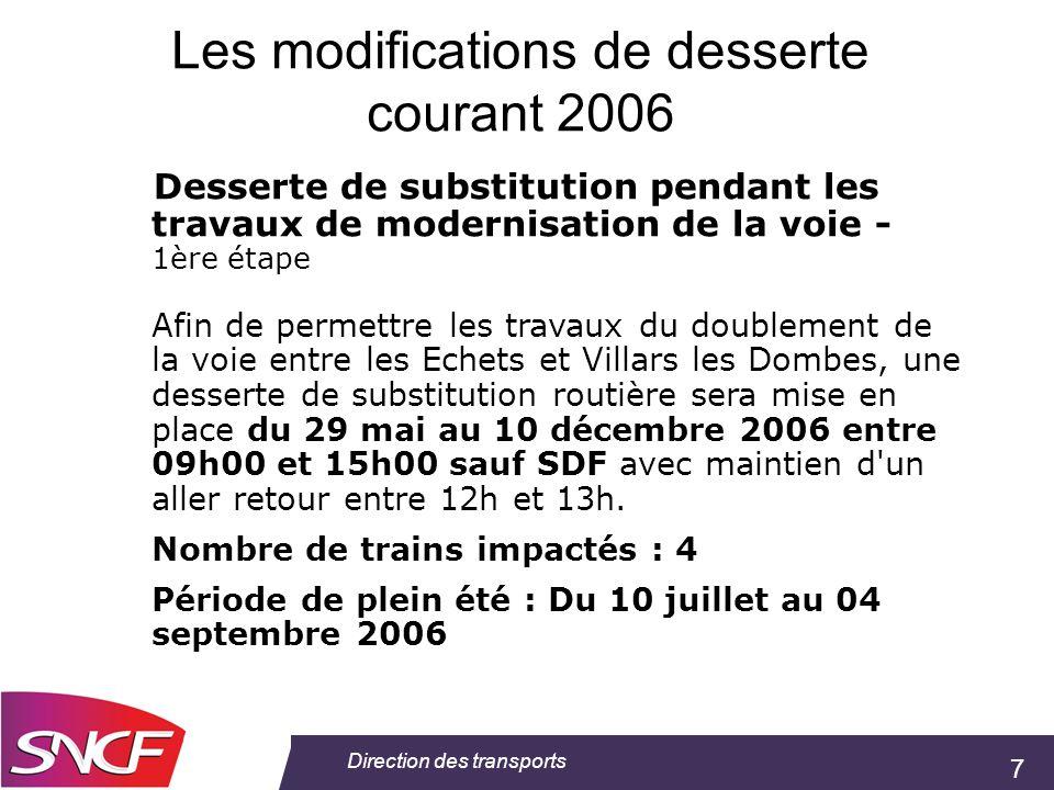 7 Direction des transports Les modifications de desserte courant 2006 Desserte de substitution pendant les travaux de modernisation de la voie - 1ère