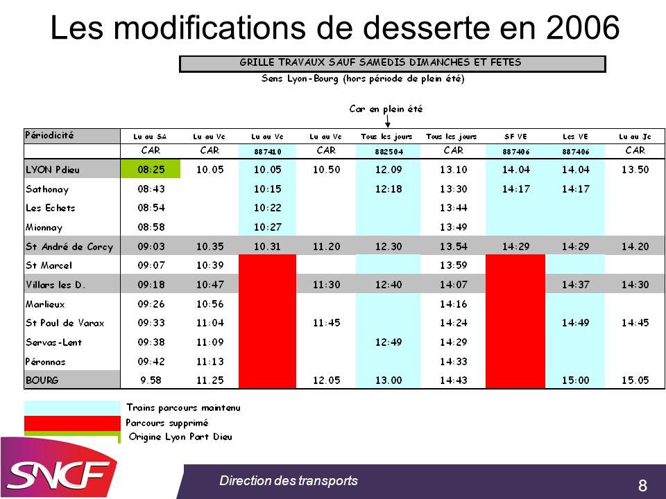 9 Direction des transports Les modifications de desserte en 2006