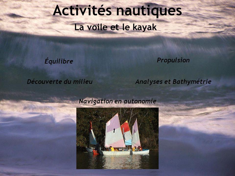 Activités nautiques La voile et le kayak Équilibre Propulsion Navigation en autonomie Découverte du milieuAnalyses et Bathymétrie