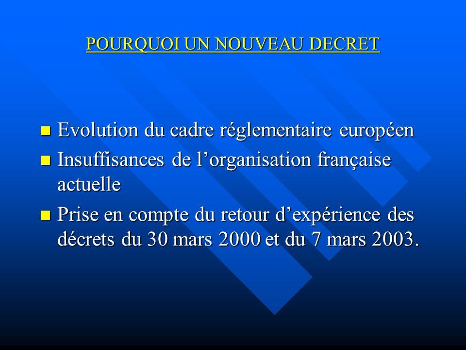 POURQUOI UN NOUVEAU DECRET Evolution du cadre réglementaire européen Evolution du cadre réglementaire européen Insuffisances de lorganisation française actuelle Insuffisances de lorganisation française actuelle Prise en compte du retour dexpérience des décrets du 30 mars 2000 et du 7 mars 2003.