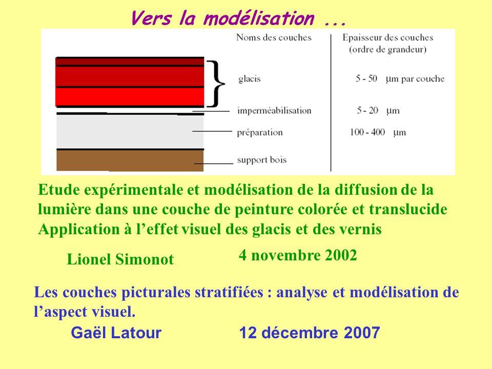 Vers la modélisation... Etude expérimentale et modélisation de la diffusion de la lumière dans une couche de peinture colorée et translucide Applicati