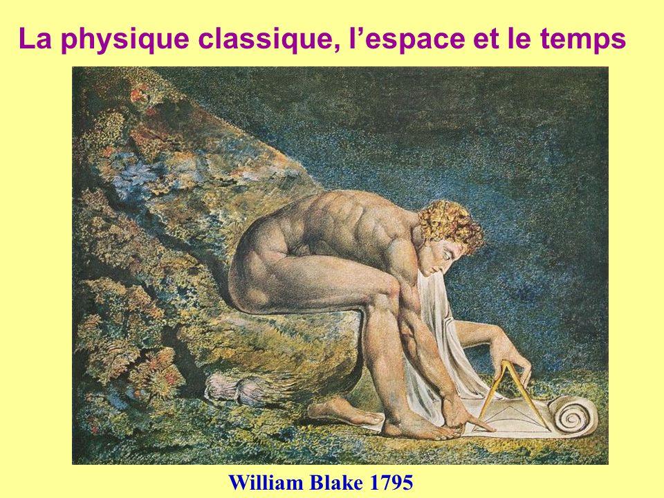 La physique classique, lespace et le temps William Blake 1795