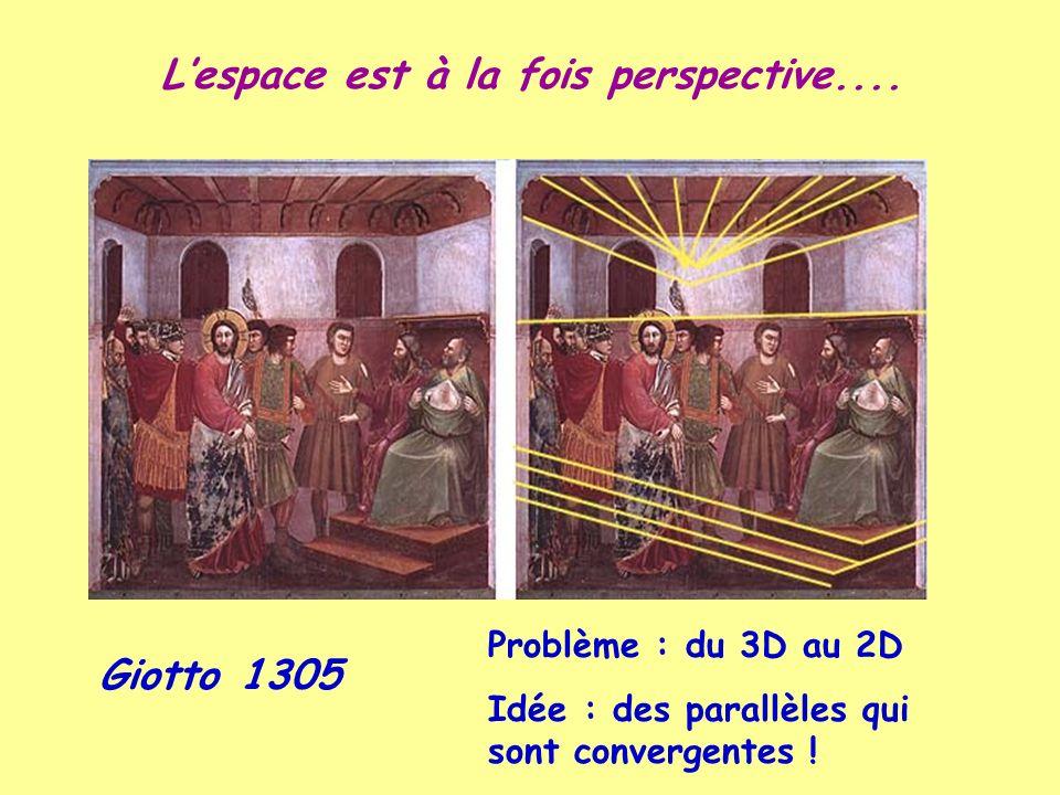 Giotto 1305 Problème : du 3D au 2D Idée : des parallèles qui sont convergentes ! Lespace est à la fois perspective....